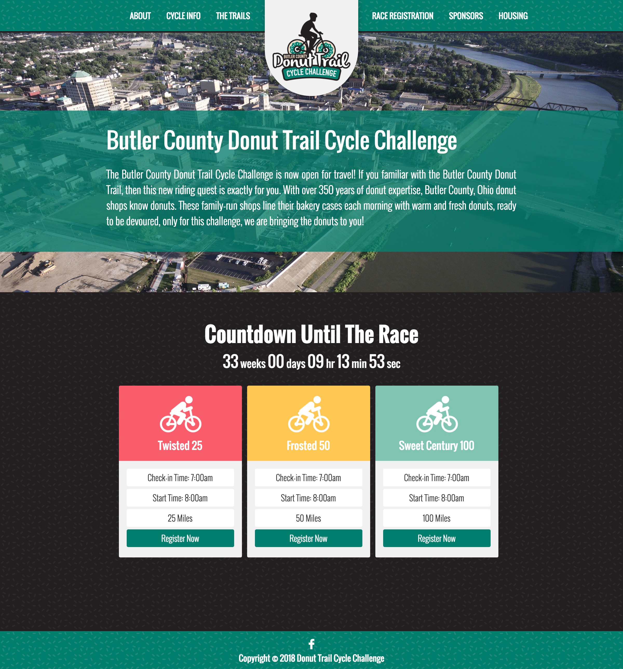 Butler County Donut Trail Cycle Challenge