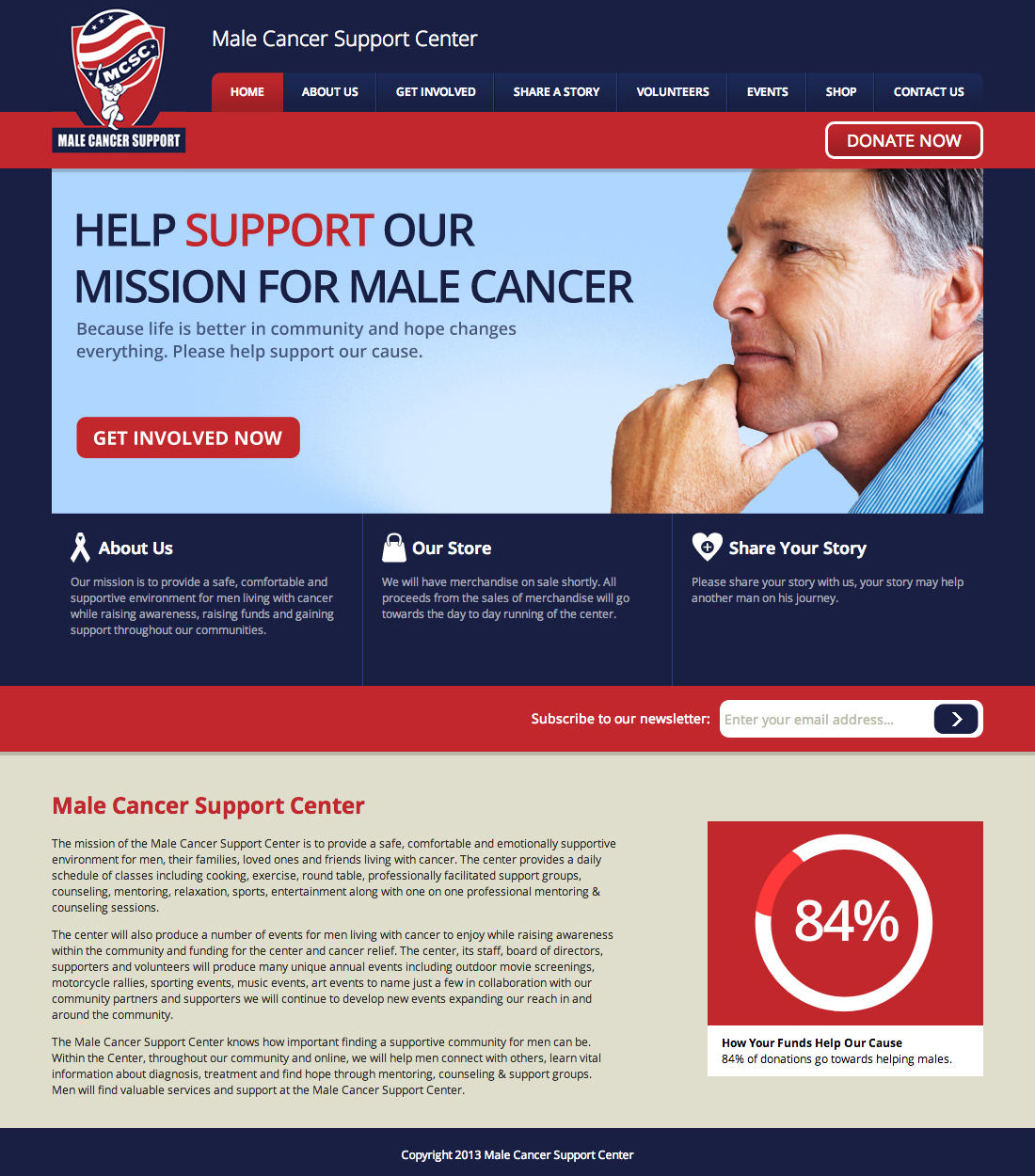 Male Cancer Support Center
